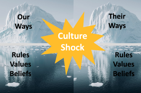 Two icebergs crash together just like culture shock